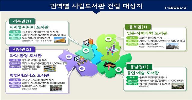 관악구, 서울도서관 분관 유치 성공…'창업‧비즈니스 도서관'생긴다